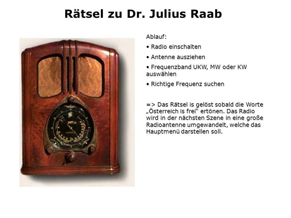 Rätsel zu Dr. Julius Raab
