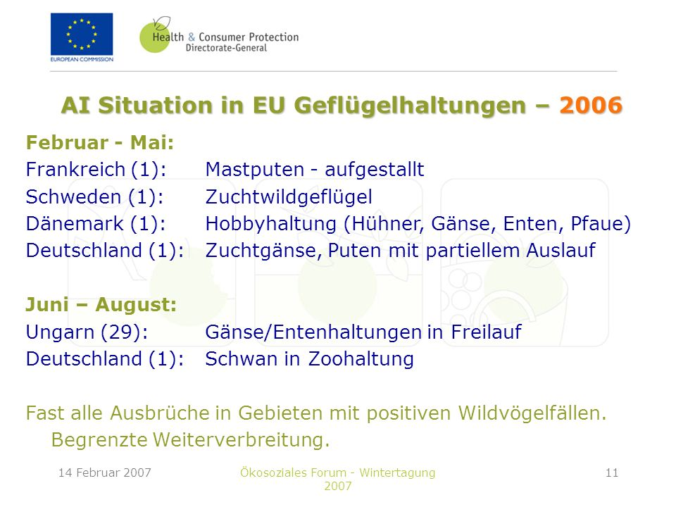 AI Situation in EU Geflügelhaltungen – 2006