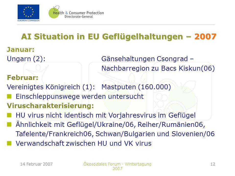 AI Situation in EU Geflügelhaltungen – 2007