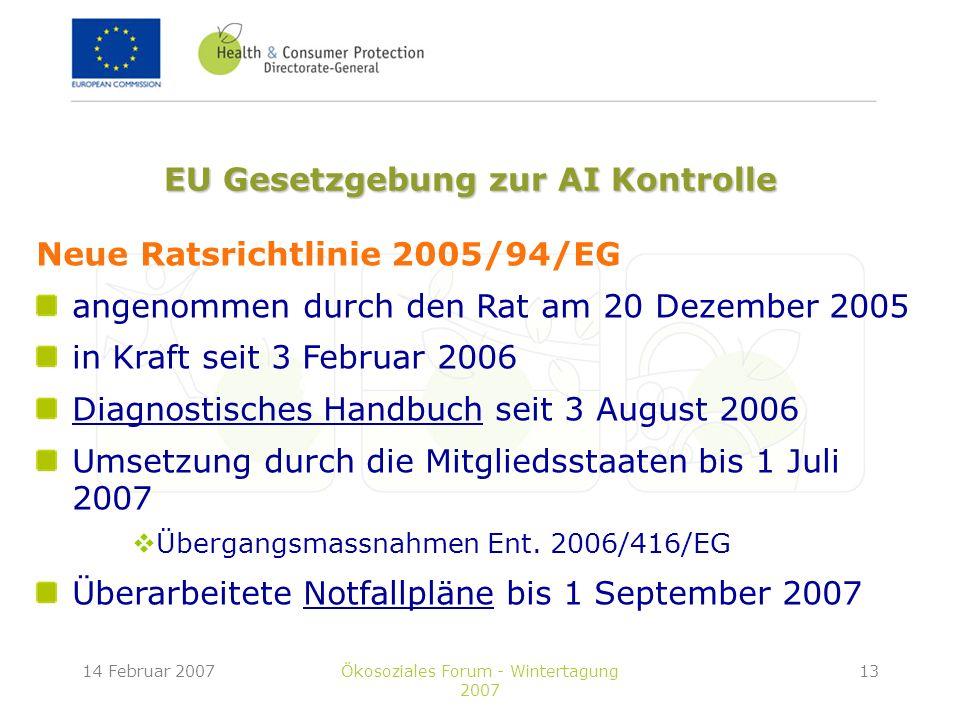EU Gesetzgebung zur AI Kontrolle