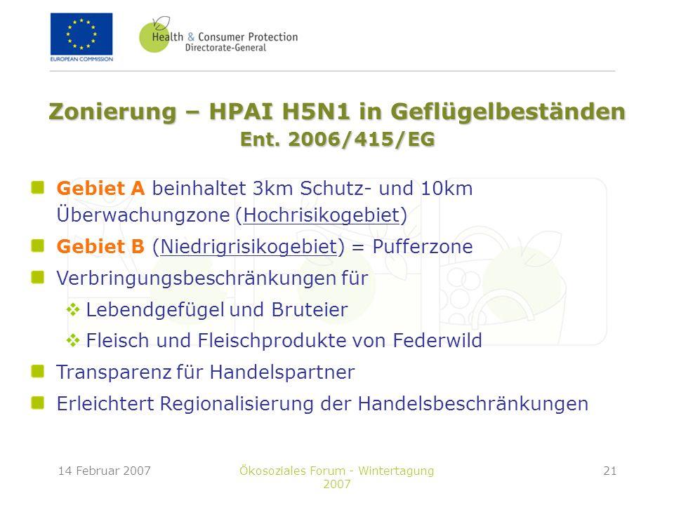 Zonierung – HPAI H5N1 in Geflügelbeständen