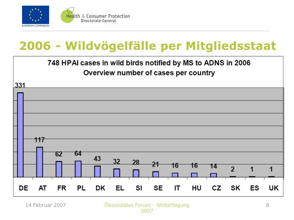 2006 - Wildvögelfälle per Mitgliedsstaat