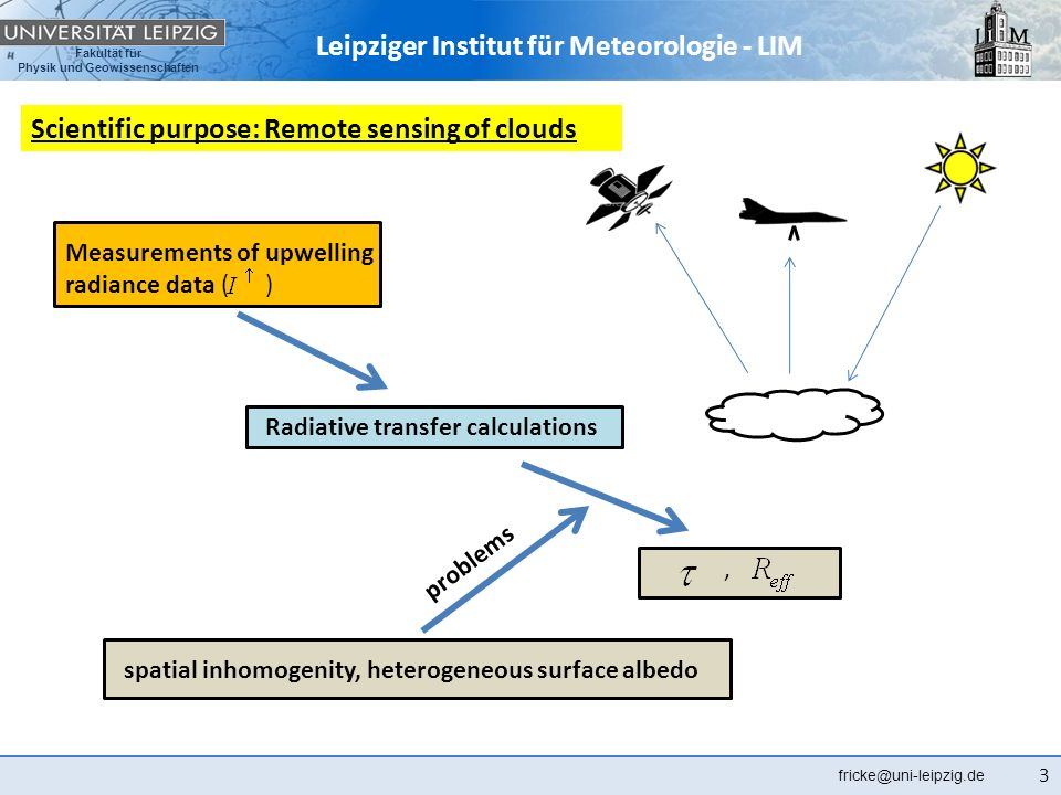 Scientific purpose: Remote sensing of clouds