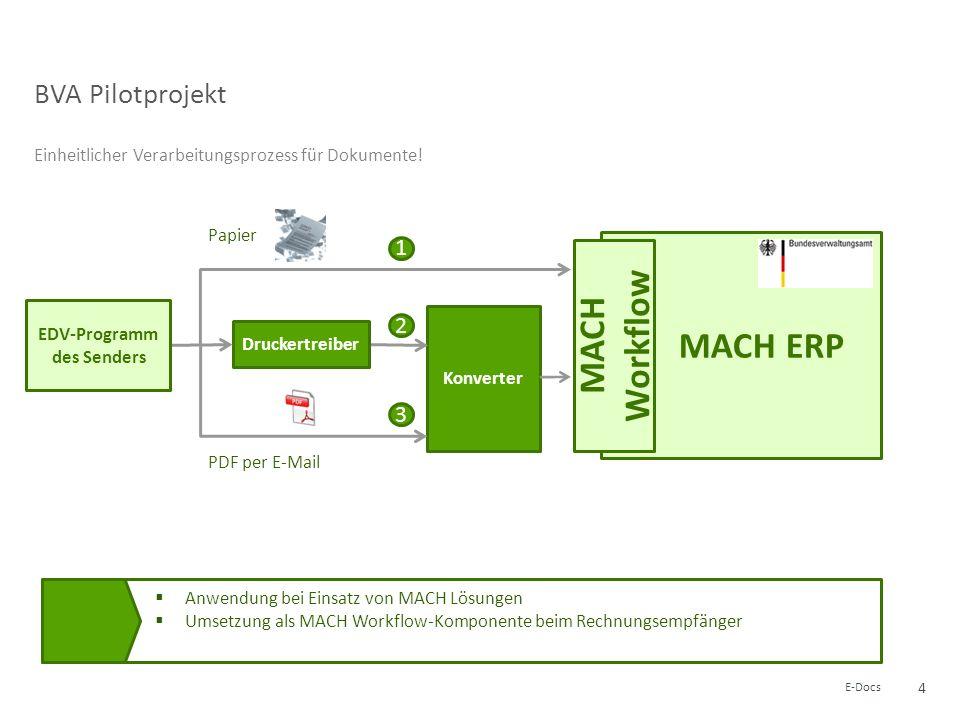 Elektronischer Rechnungseingang und elektronischer Rechnungsbearbeitungsprozess in Hessen