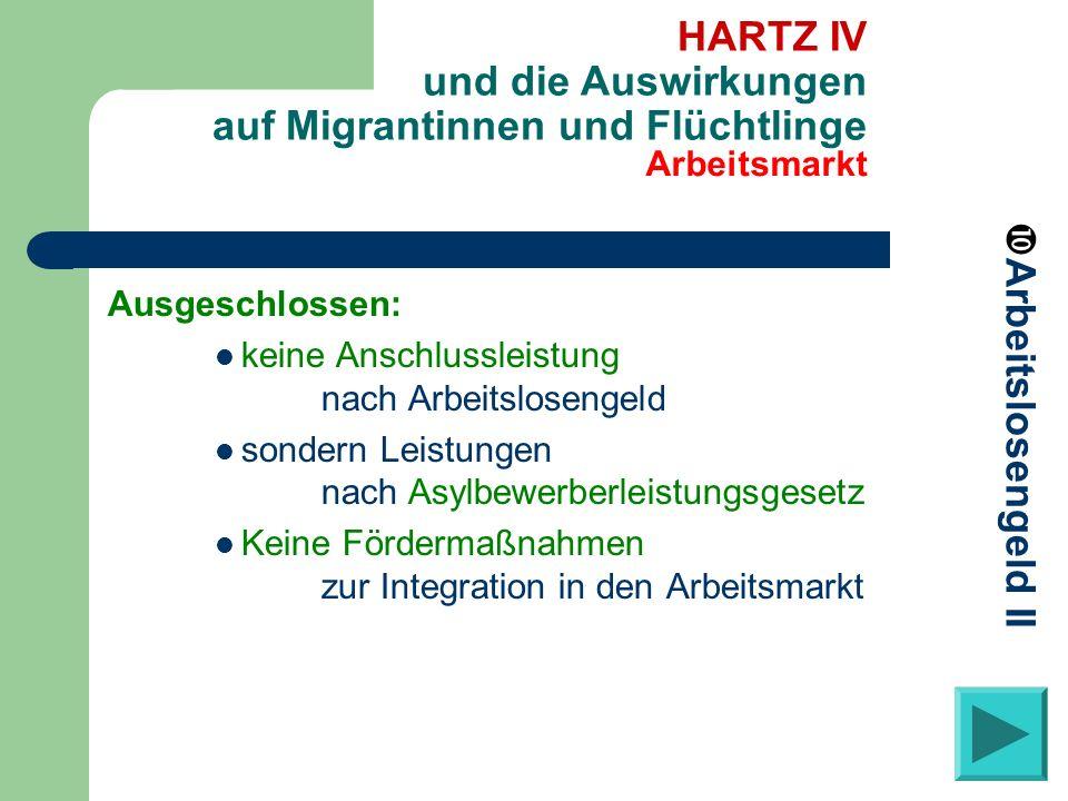 HARTZ IV und die Auswirkungen auf Migrantinnen und Flüchtlinge