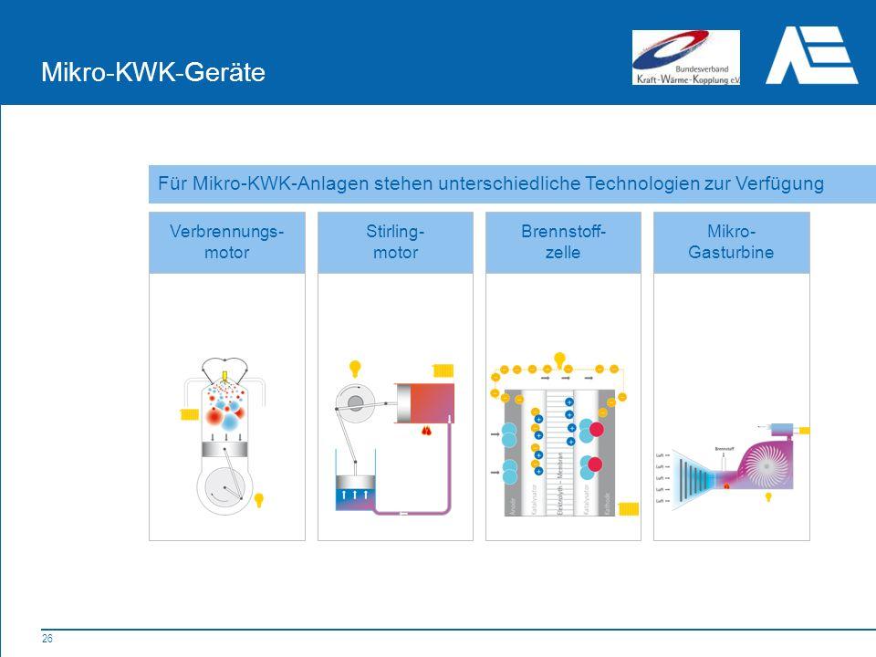 Mikro-KWK-Geräte Für Mikro-KWK-Anlagen stehen unterschiedliche Technologien zur Verfügung. Verbrennungs- motor.