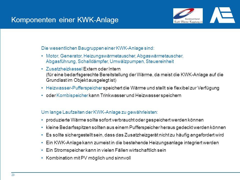 Komponenten einer KWK-Anlage