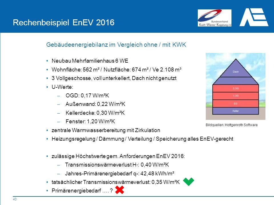 Rechenbeispiel EnEV 2016 Gebäudeenergiebilanz im Vergleich ohne / mit KWK. Neubau Mehrfamilienhaus 6 WE.