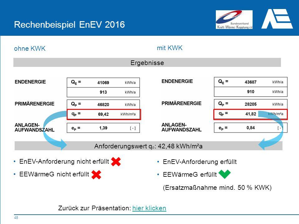 Rechenbeispiel EnEV 2016 ohne KWK mit KWK Ergebnisse