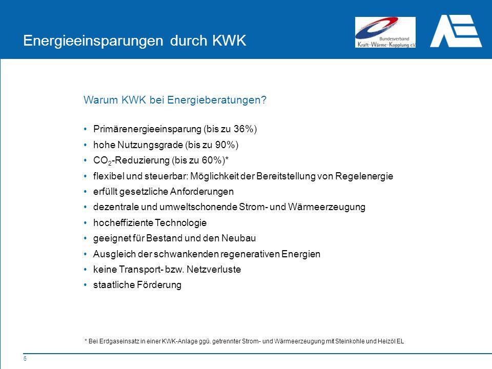 Energieeinsparungen durch KWK