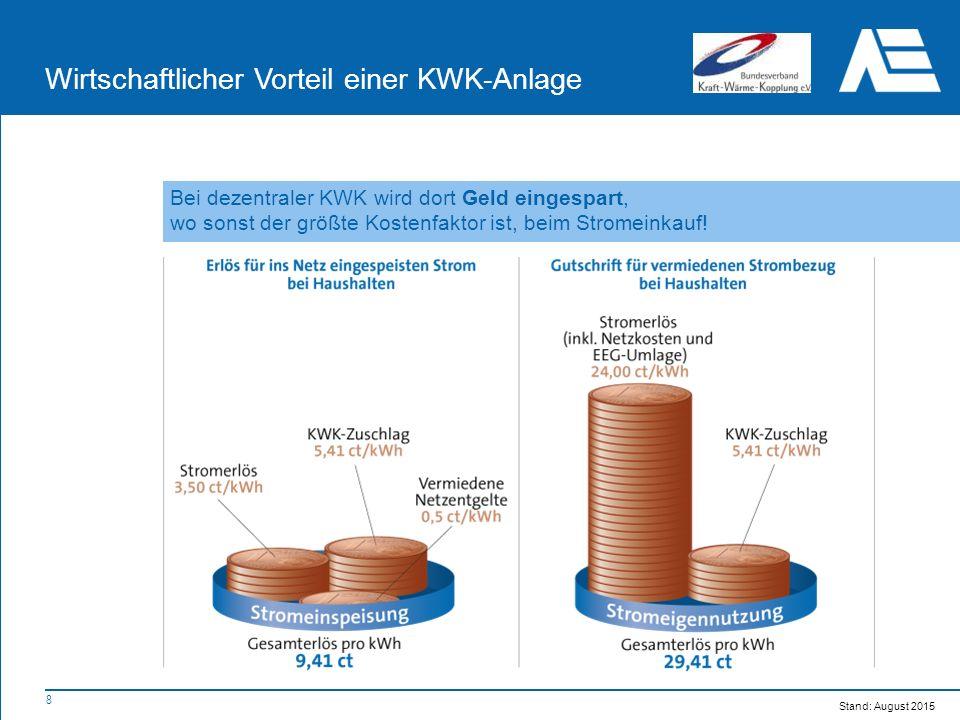 Wirtschaftlicher Vorteil einer KWK-Anlage