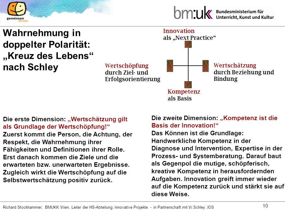 """Wahrnehmung in doppelter Polarität: """"Kreuz des Lebens nach Schley"""