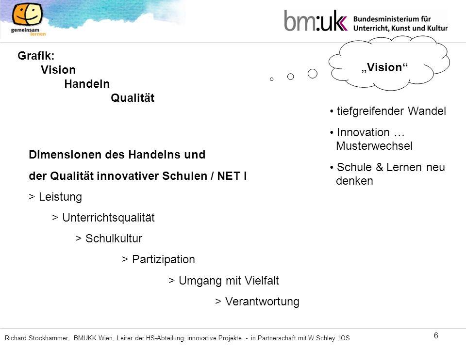 """""""Vision Grafik: Vision. Handeln. Qualität. tiefgreifender Wandel. Innovation … Musterwechsel."""