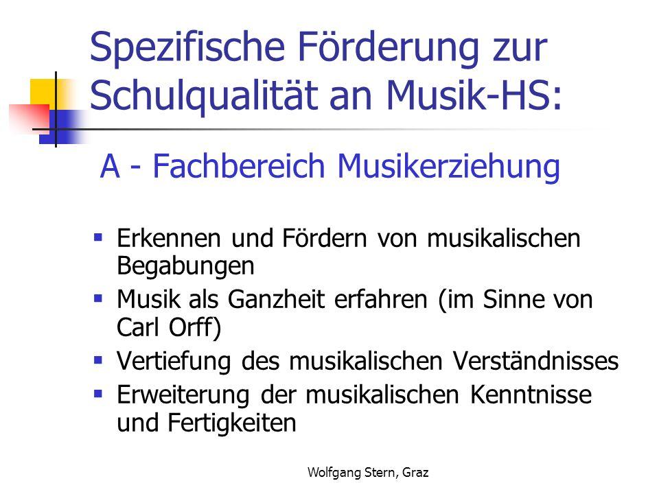 Spezifische Förderung zur Schulqualität an Musik-HS: