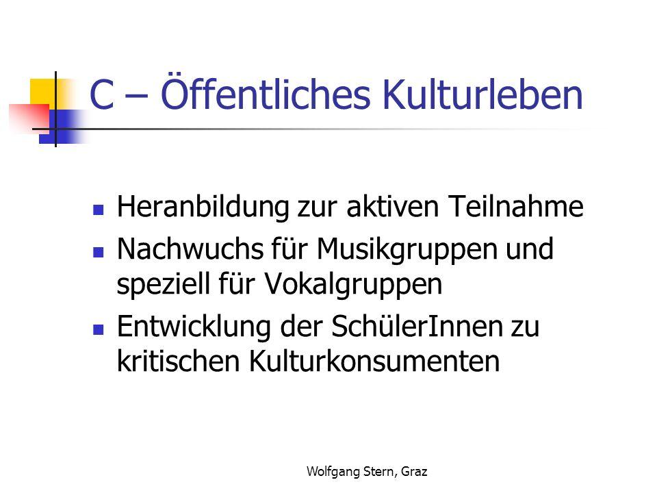 C – Öffentliches Kulturleben