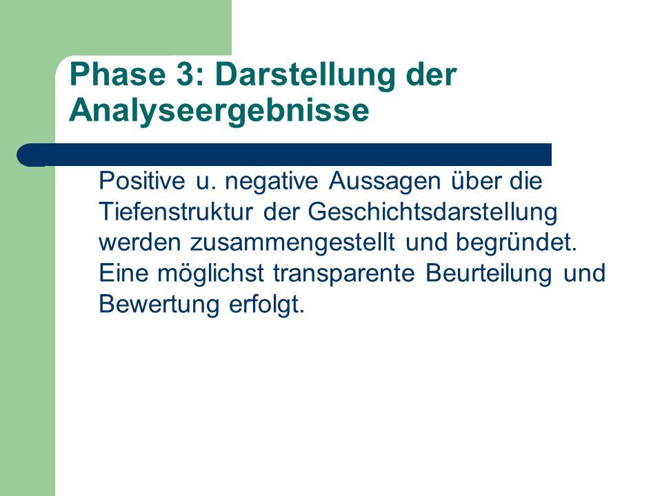 Phase 3: Darstellung der Analyseergebnisse