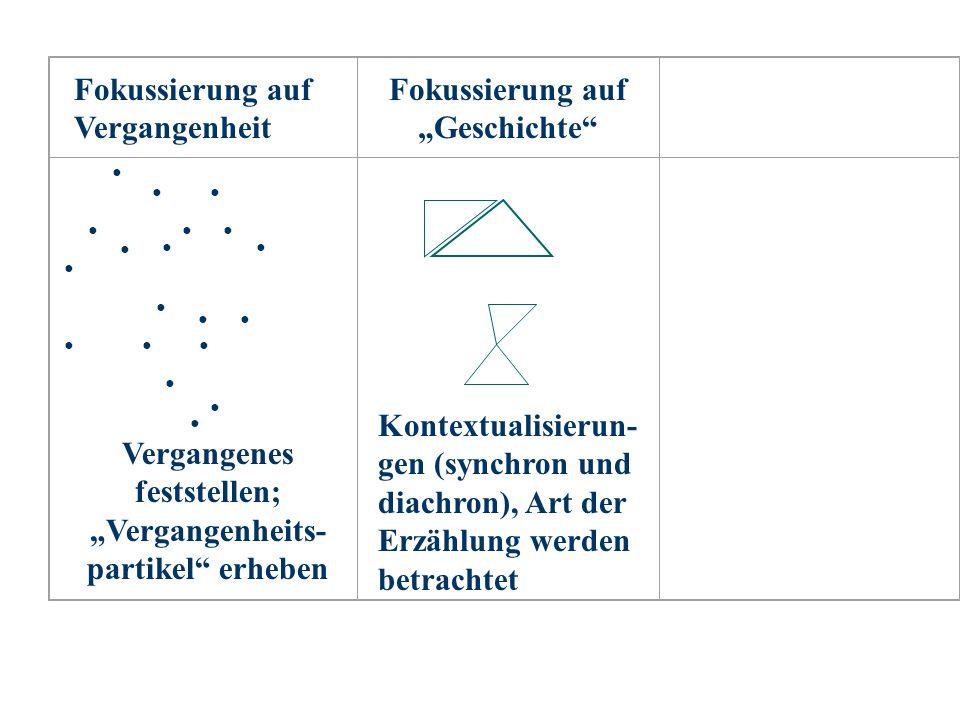 """Fokussierung auf Vergangenheit Fokussierung auf """"Geschichte"""