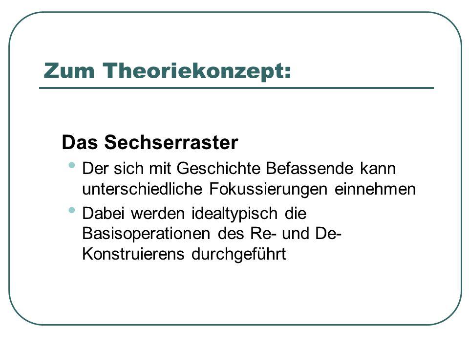 Zum Theoriekonzept: Das Sechserraster