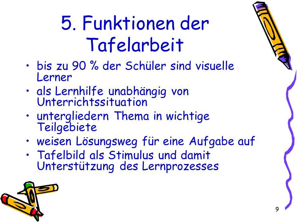 5. Funktionen der Tafelarbeit