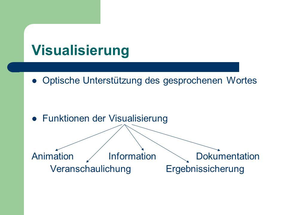 Visualisierung Optische Unterstützung des gesprochenen Wortes