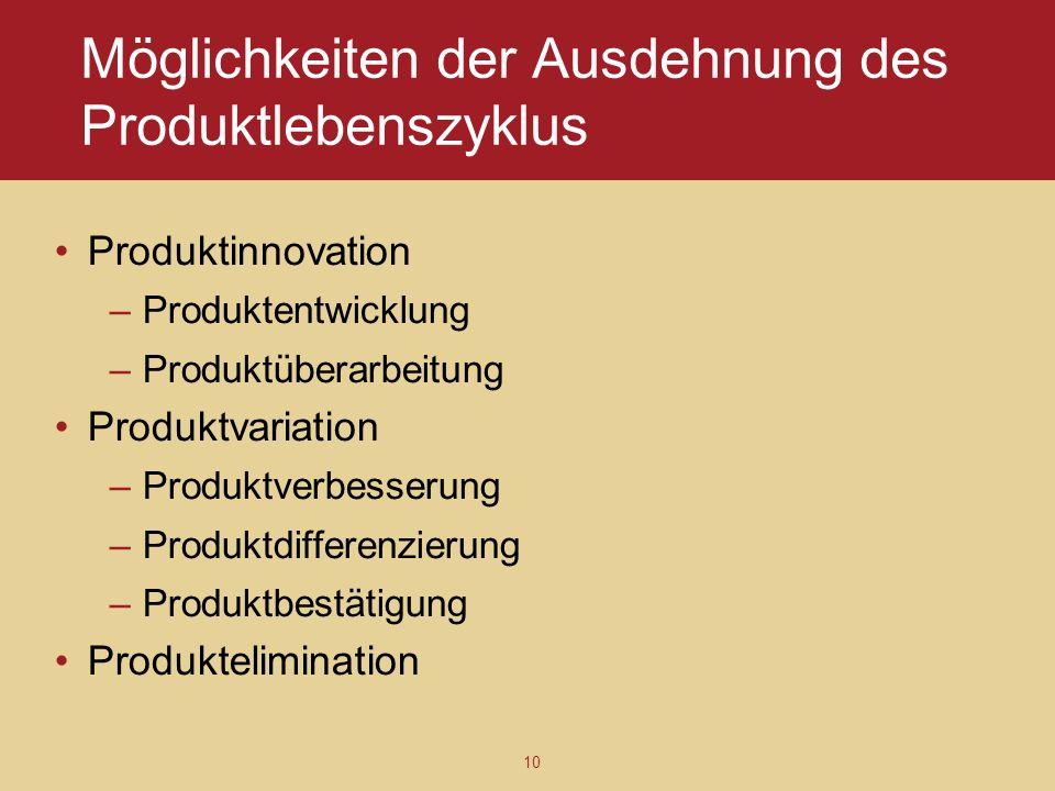 Möglichkeiten der Ausdehnung des Produktlebenszyklus