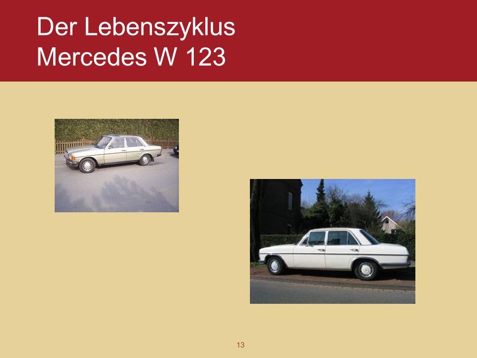 Der Lebenszyklus Mercedes W 123