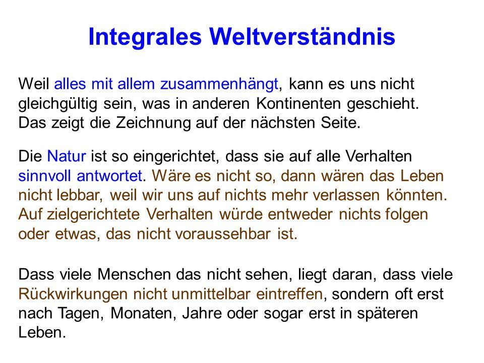 Integrales Weltverständnis