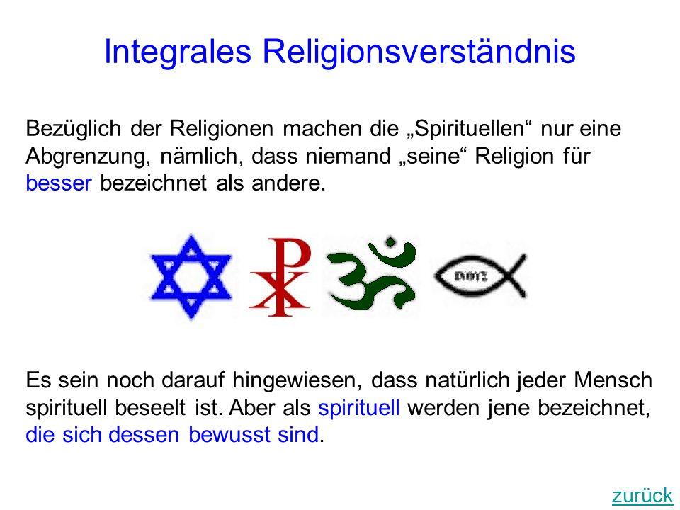 Integrales Religionsverständnis