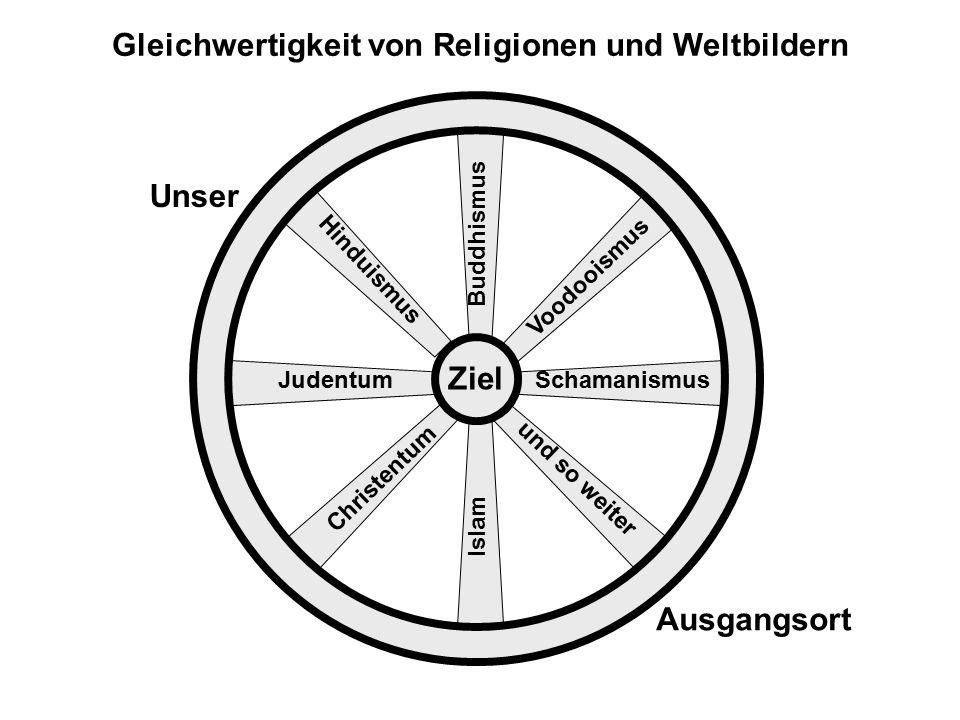 Gleichwertigkeit von Religionen und Weltbildern