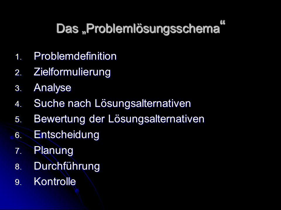 """Das """"Problemlösungsschema"""