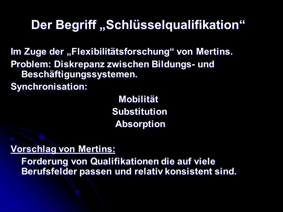 """Der Begriff """"Schlüsselqualifikation"""