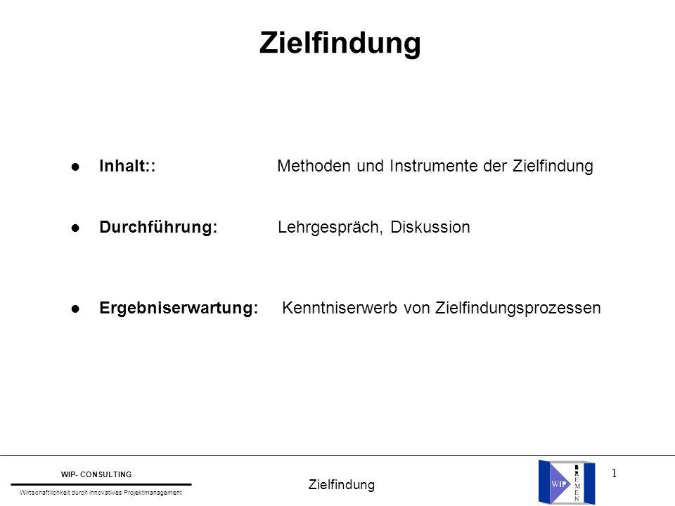 Zielfindung Inhalt:: Methoden und Instrumente der Zielfindung