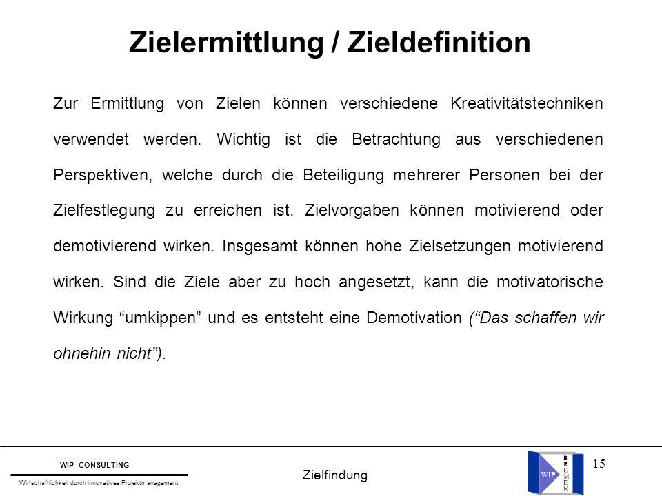 Zielermittlung / Zieldefinition