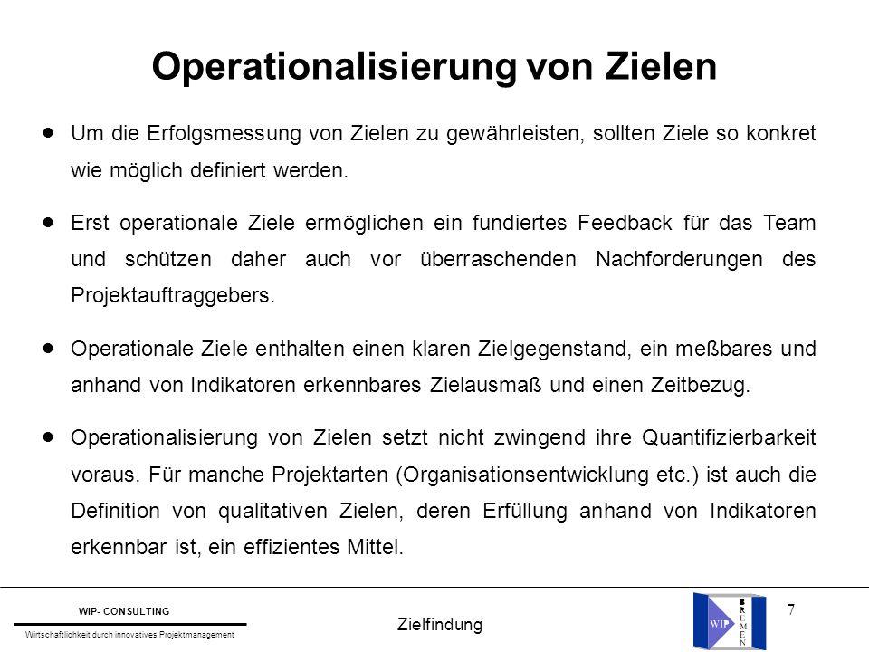 Operationalisierung von Zielen