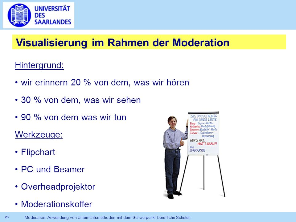 Visualisierung im Rahmen der Moderation