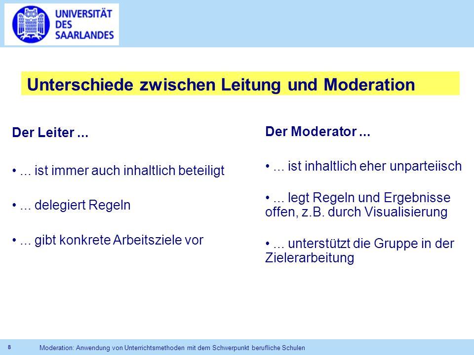 Unterschiede zwischen Leitung und Moderation
