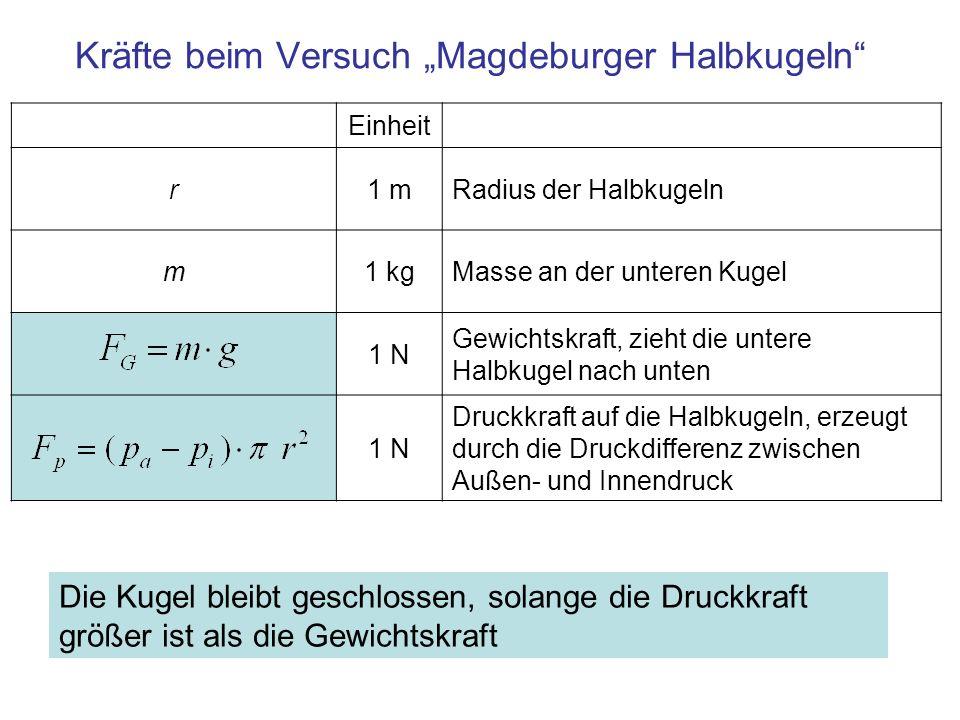 "Kräfte beim Versuch ""Magdeburger Halbkugeln"