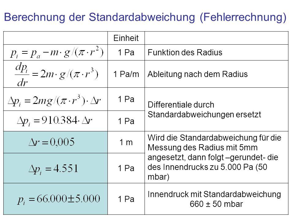 Berechnung der Standardabweichung (Fehlerrechnung)