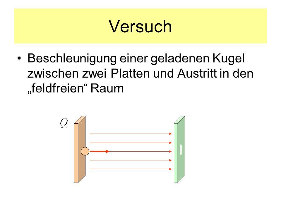 """Versuch Beschleunigung einer geladenen Kugel zwischen zwei Platten und Austritt in den """"feldfreien Raum."""