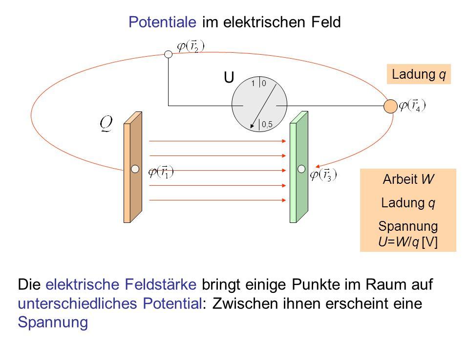 Potentiale im elektrischen Feld