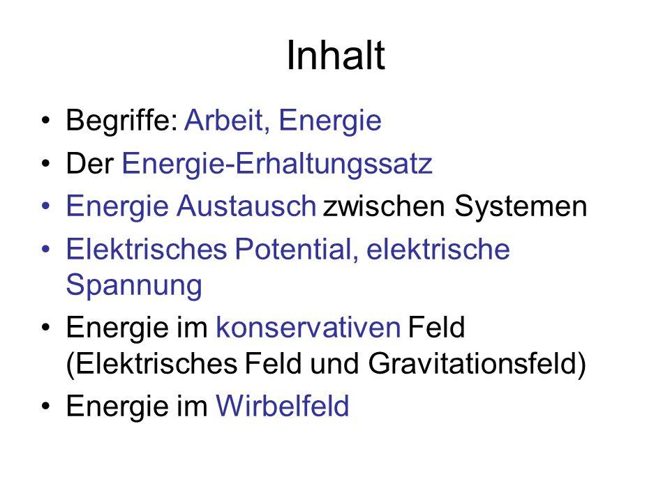 Inhalt Begriffe: Arbeit, Energie Der Energie-Erhaltungssatz