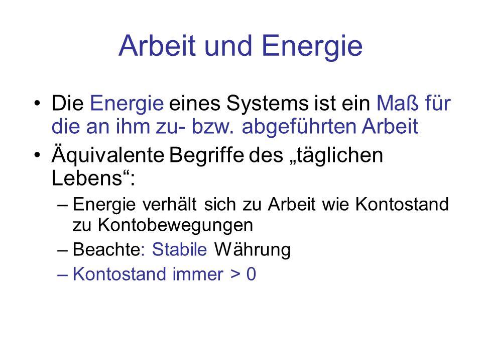 Arbeit und EnergieDie Energie eines Systems ist ein Maß für die an ihm zu- bzw. abgeführten Arbeit.