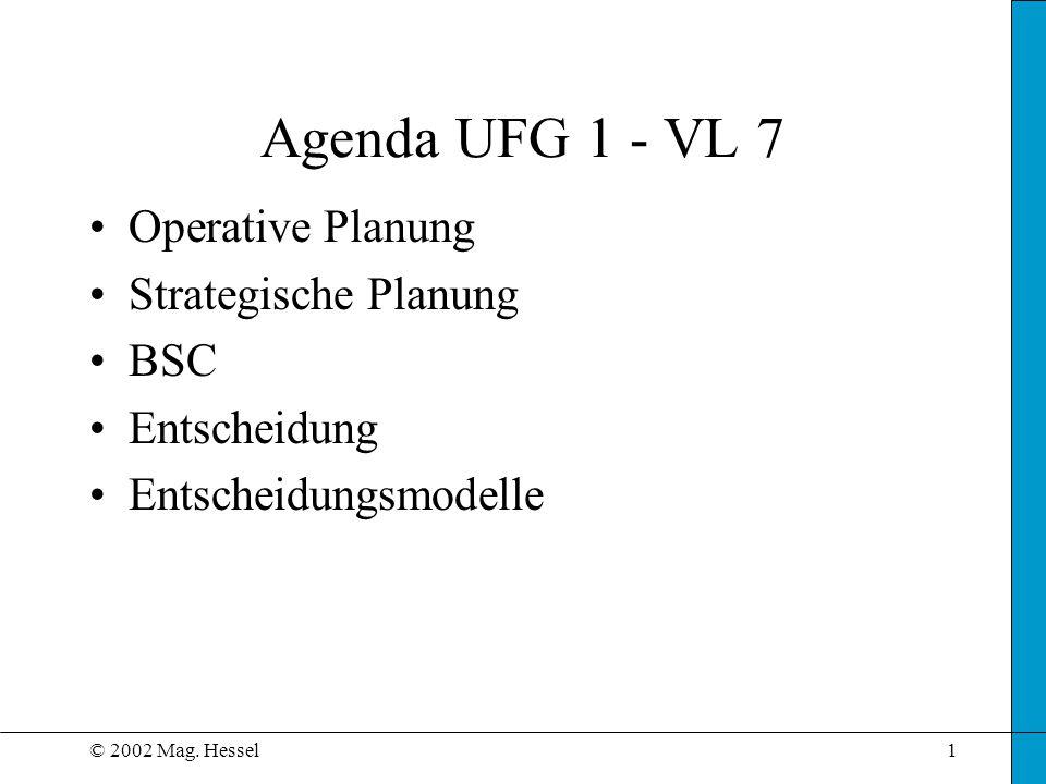 Agenda UFG 1 - VL 7 Operative Planung Strategische Planung BSC
