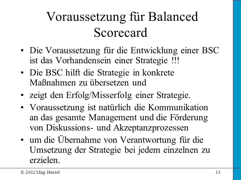 Voraussetzung für Balanced Scorecard