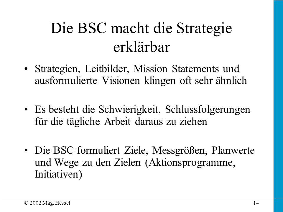 Die BSC macht die Strategie erklärbar