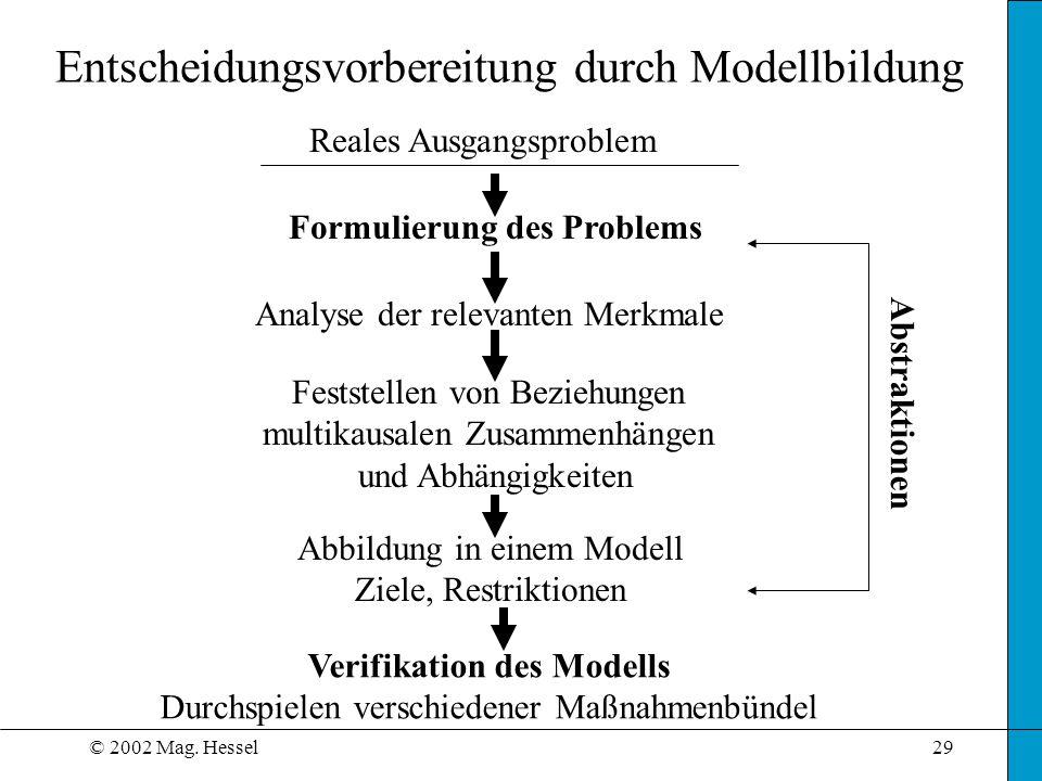 Entscheidungsvorbereitung durch Modellbildung