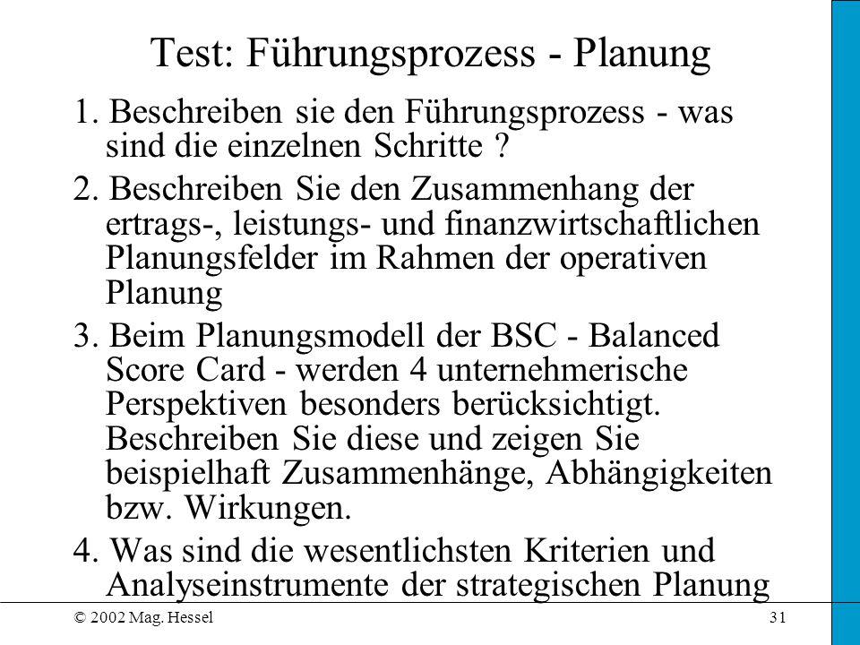 Test: Führungsprozess - Planung