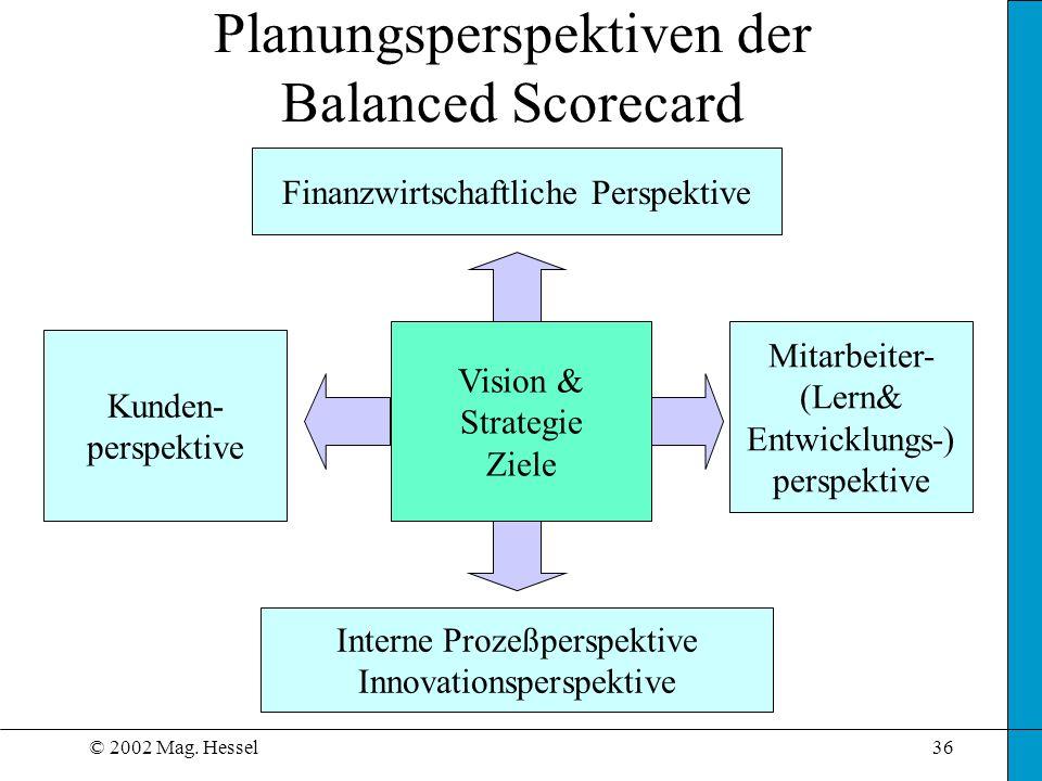 Planungsperspektiven der Balanced Scorecard