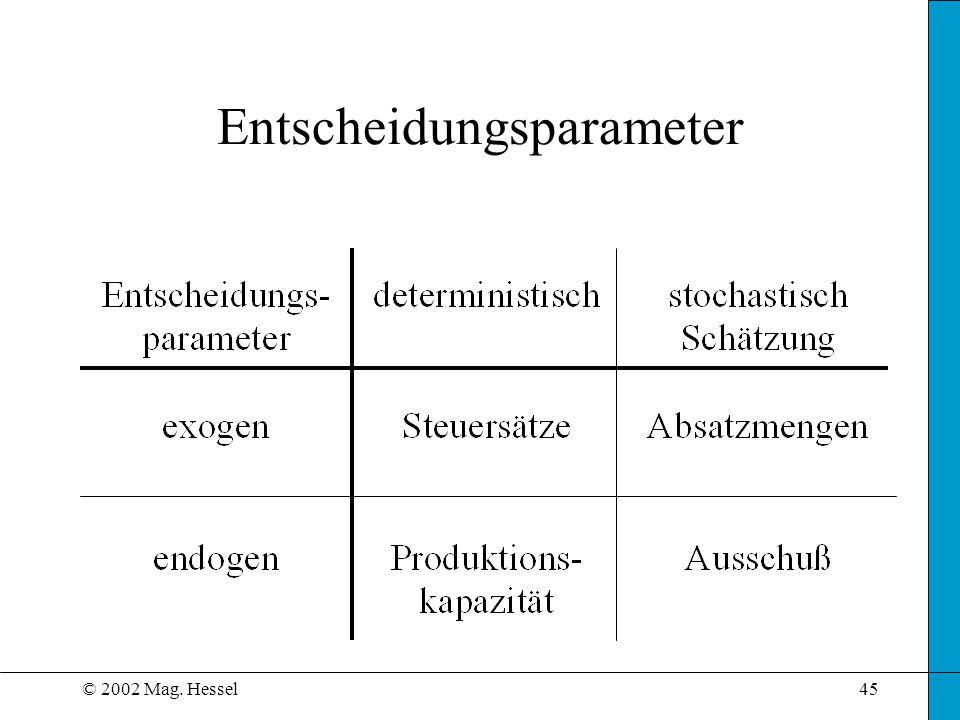 Entscheidungsparameter