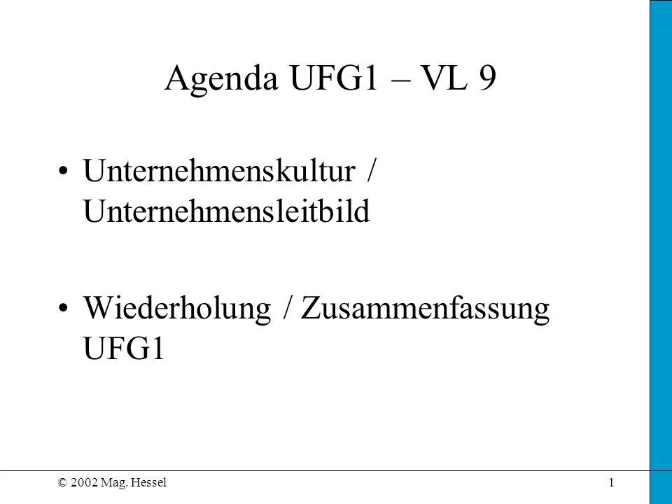Agenda UFG1 – VL 9 Unternehmenskultur / Unternehmensleitbild